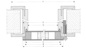 European Door Cross-Section